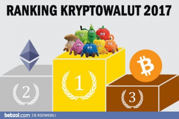 Ranking kryptowalut